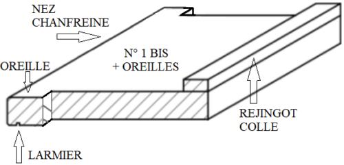 Appui N°1 BIS + Oreilles