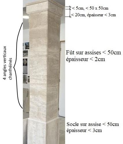 Pilier en pierre plaquée en revêtement sur béton